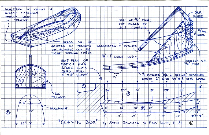 Coffin Box Plans 1981