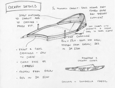 Sunfish conversion notes - Page 3