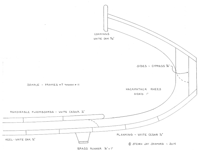 7 - This depicts a typical frame near the cockpit opening.