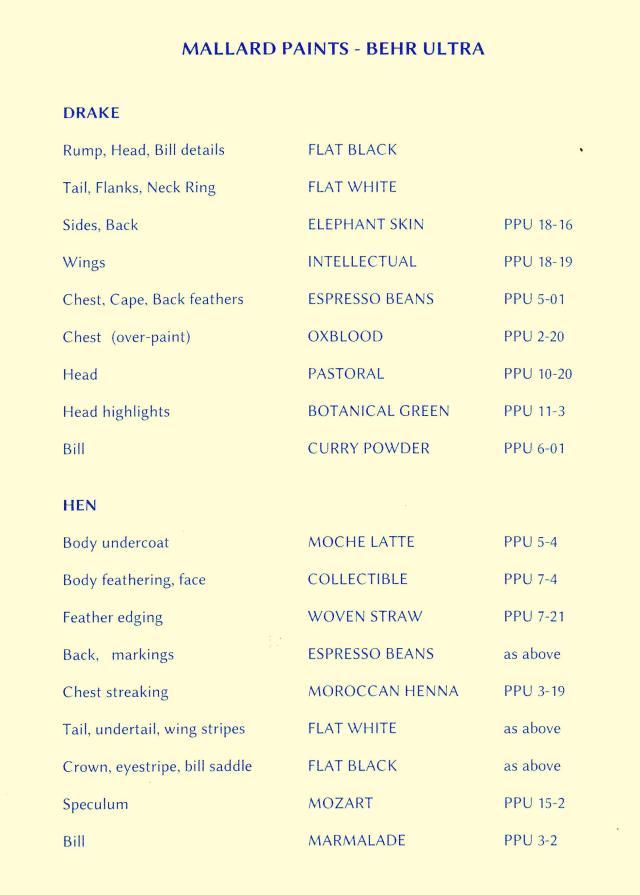 mallard-paint-list